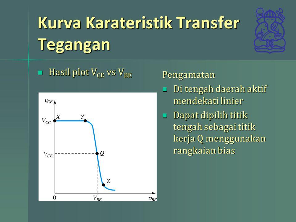 Kurva Karateristik Transfer Tegangan Hasil plot V CE vs V BE Hasil plot V CE vs V BE Pengamatan Di tengah daerah aktif mendekati linier Di tengah daer