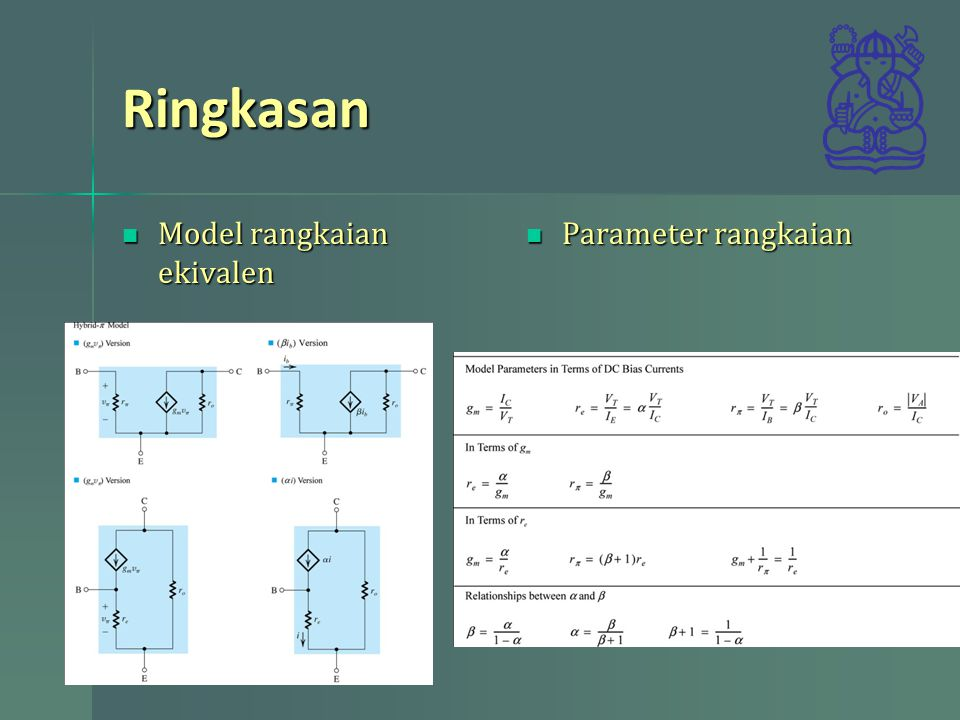 Ringkasan Model rangkaian ekivalen Model rangkaian ekivalen Parameter rangkaian Parameter rangkaian