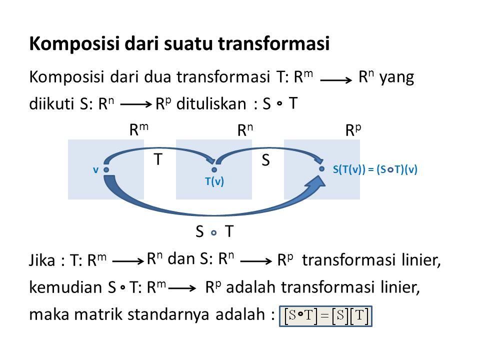 Komposisi dari suatu transformasi Komposisi dari dua transformasi T: R m diikuti S: R n Jika : T: R m kemudian S T: R m maka matrik standarnya adalah : R n yang R p dituliskan : S T v T(v) S(T(v)) = (S T)(v) RmRm RnRn RpRp T S S T R n dan S: R n R p transformasi linier, R p adalah transformasi linier,
