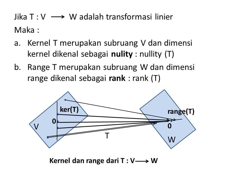 Jika T : V Maka : a.Kernel T merupakan subruang V dan dimensi kernel dikenal sebagai nulity : nullity (T) b.Range T merupakan subruang W dan dimensi range dikenal sebagai rank : rank (T) W adalah transformasi linier Kernel dan range dari T : V W T V W 0 0 range(T) ker(T)