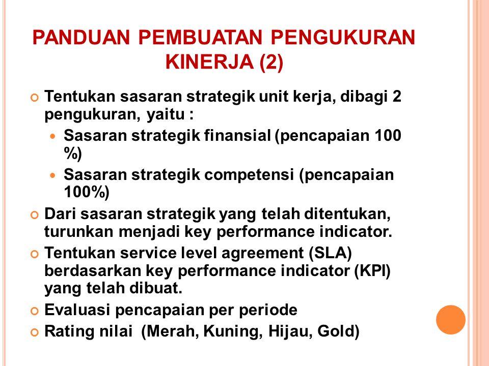 PANDUAN PEMBUATAN PENGUKURAN KINERJA (2) Tentukan sasaran strategik unit kerja, dibagi 2 pengukuran, yaitu : Sasaran strategik finansial (pencapaian 1
