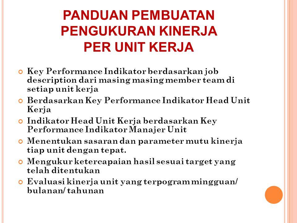 PANDUAN PEMBUATAN PENGUKURAN KINERJA PER UNIT KERJA Key Performance Indikator berdasarkan job description dari masing masing member team di setiap uni