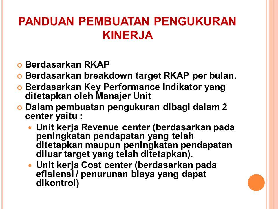 PANDUAN PEMBUATAN PENGUKURAN KINERJA Berdasarkan RKAP Berdasarkan breakdown target RKAP per bulan. Berdasarkan Key Performance Indikator yang ditetapk