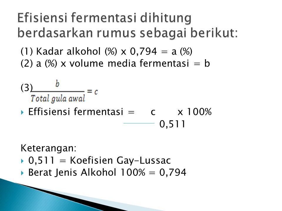 (1) Kadar alkohol (%) x 0,794 = a (%) (2) a (%) x volume media fermentasi = b (3)  Effisiensi fermentasi = c x 100% 0,511 Keterangan:  0,511 = Koefi