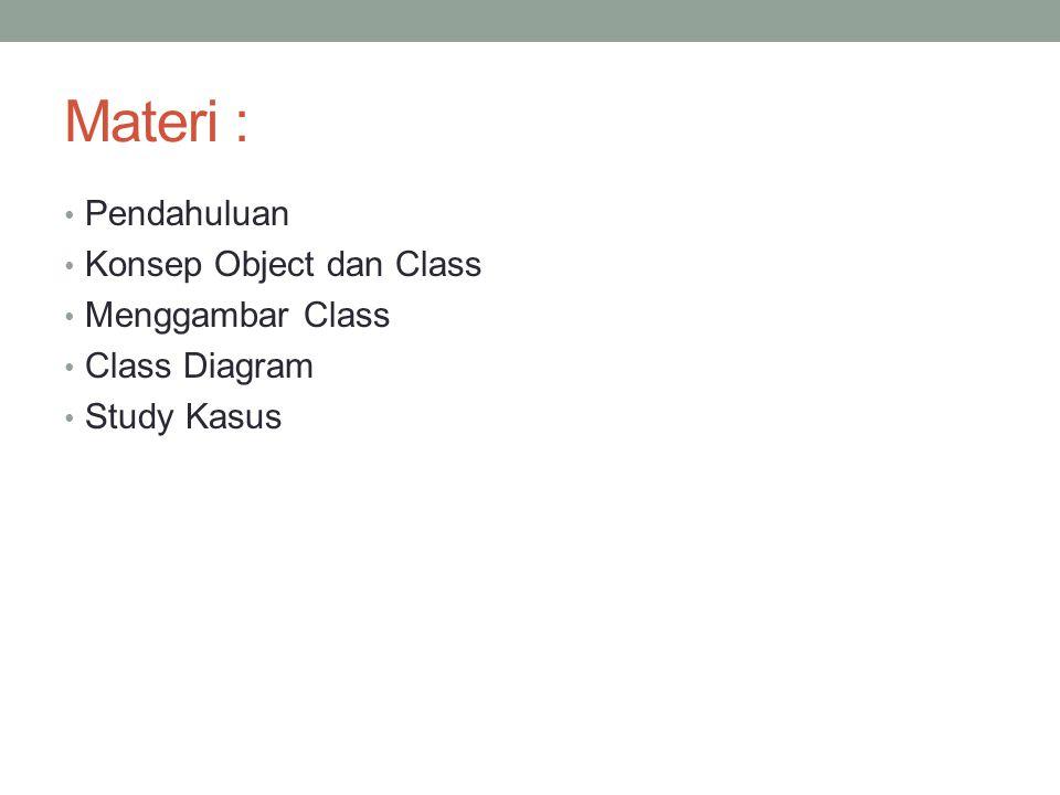 Materi : Pendahuluan Konsep Object dan Class Menggambar Class Class Diagram Study Kasus