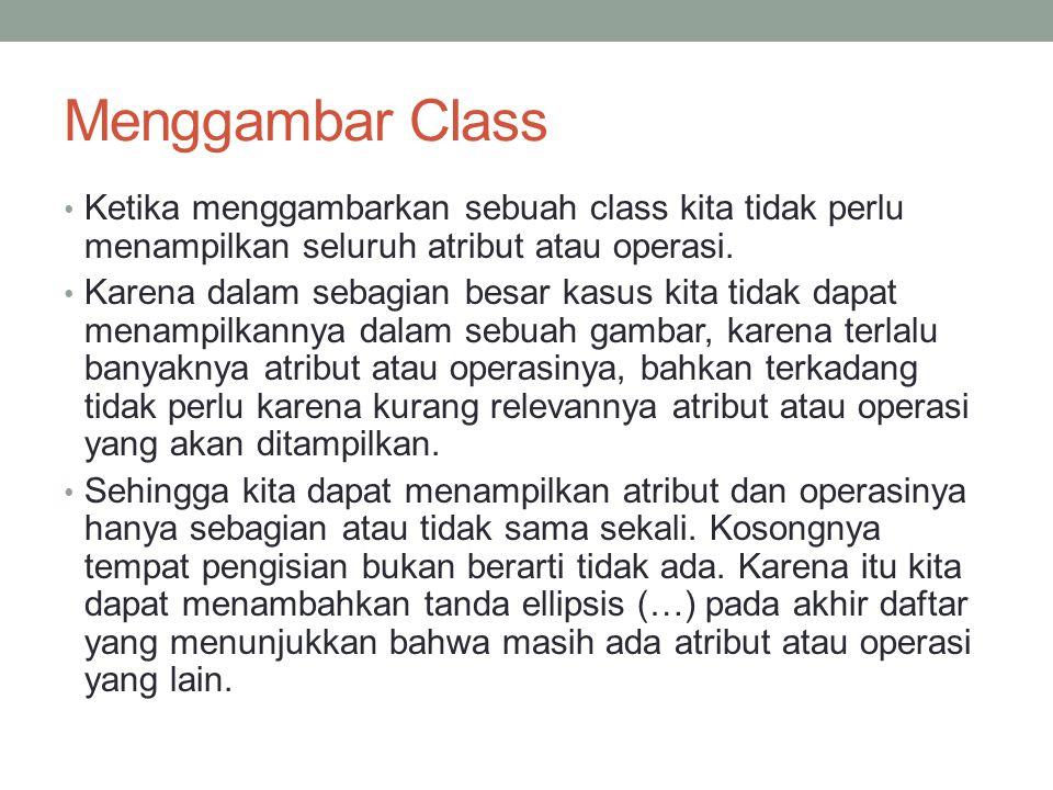 Menggambar Class Ketika menggambarkan sebuah class kita tidak perlu menampilkan seluruh atribut atau operasi. Karena dalam sebagian besar kasus kita t