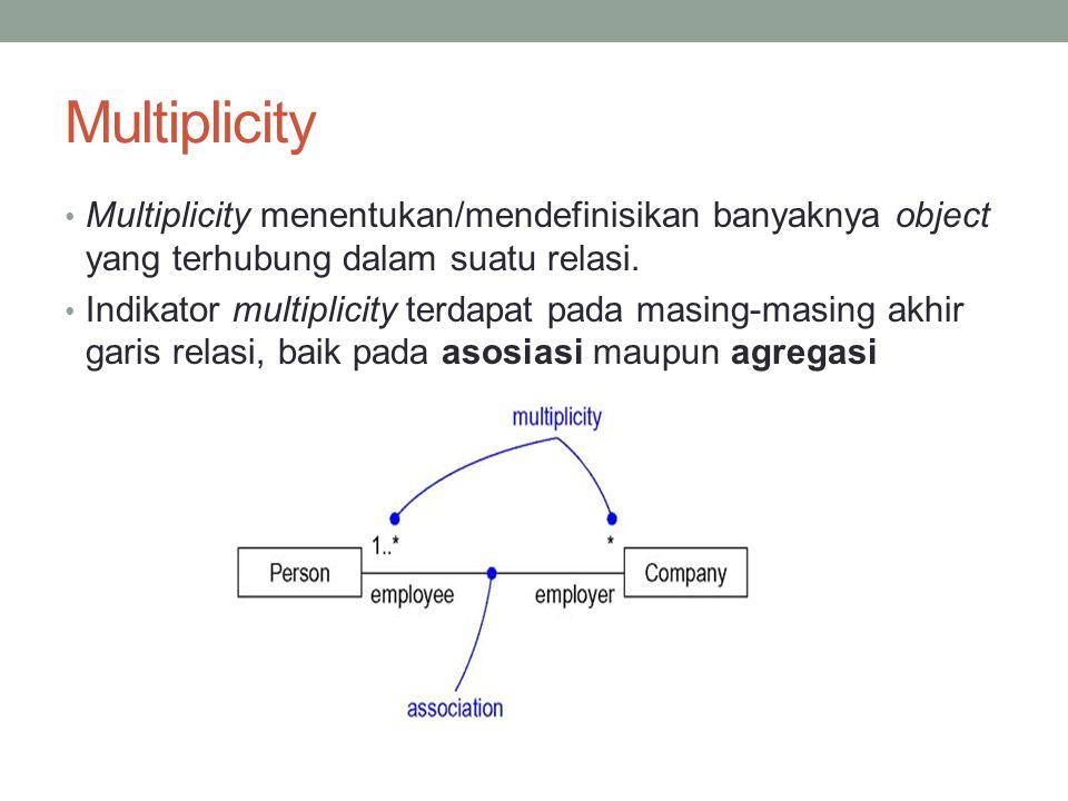 Multiplicity Multiplicity menentukan/mendefinisikan banyaknya object yang terhubung dalam suatu relasi. Indikator multiplicity terdapat pada masing-ma