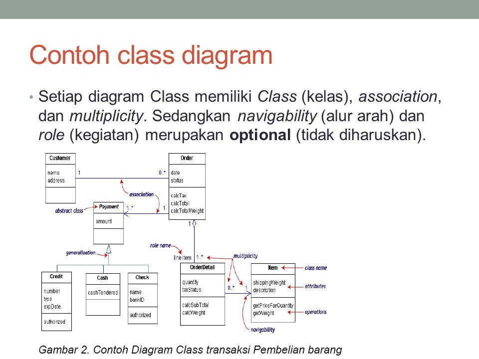 Contoh class diagram Setiap diagram Class memiliki Class (kelas), association, dan multiplicity. Sedangkan navigability (alur arah) dan role (kegiatan