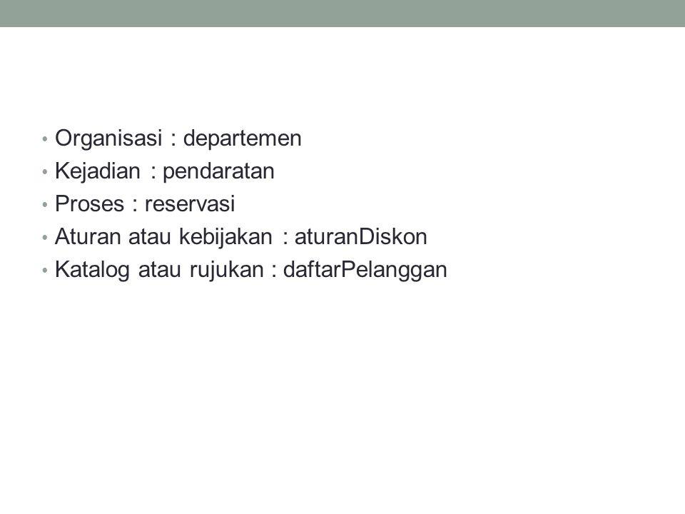 Organisasi : departemen Kejadian : pendaratan Proses : reservasi Aturan atau kebijakan : aturanDiskon Katalog atau rujukan : daftarPelanggan