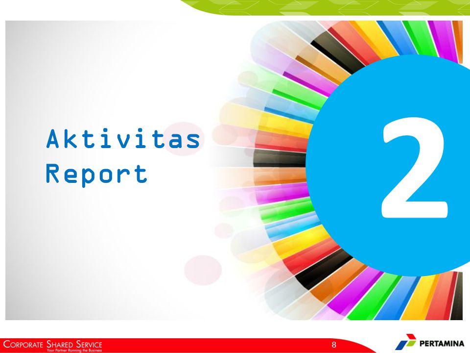 8 2 Aktivitas Report