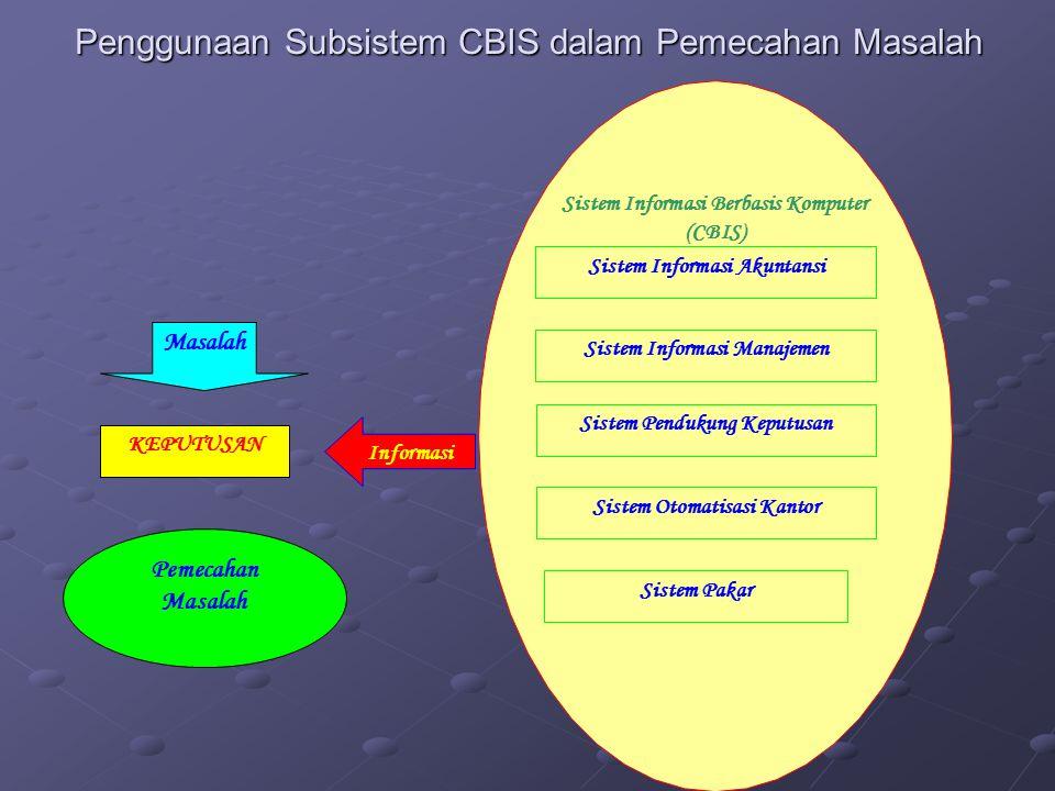 Penggunaan Subsistem CBIS dalam Pemecahan Masalah Informasi Masalah KEPUTUSAN Pemecahan Masalah Sistem Informasi Berbasis Komputer (CBIS) Sistem Informasi Manajemen Sistem Pendukung Keputusan Sistem Otomatisasi Kantor Sistem Pakar Sistem Informasi Akuntansi