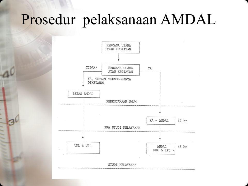 Terdapat tiga komponen yang terkait dalam penyusunan AMDAL  Pemrakarsa adalah orang atau badan yang mengajukan dan bertanggung jawab atas suatu renca