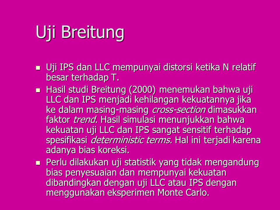 Uji Breitung Uji IPS dan LLC mempunyai distorsi ketika N relatif besar terhadap T. Uji IPS dan LLC mempunyai distorsi ketika N relatif besar terhadap