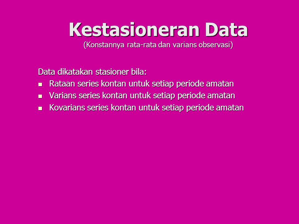 Kestasioneran Data (Konstannya rata-rata dan varians observasi) Data dikatakan stasioner bila: Rataan series kontan untuk setiap periode amatan Rataan