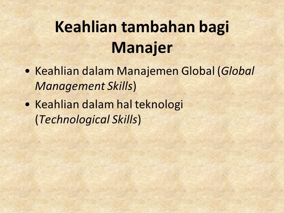 Keahlian tambahan bagi Manajer Keahlian dalam Manajemen Global (Global Management Skills) Keahlian dalam hal teknologi (Technological Skills)