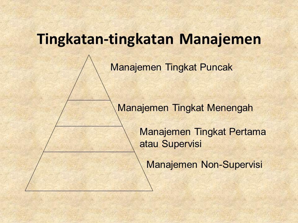 Tingkatan-tingkatan Manajemen Manajemen Tingkat Menengah Manajemen Tingkat Puncak Manajemen Tingkat Pertama atau Supervisi Manajemen Non-Supervisi