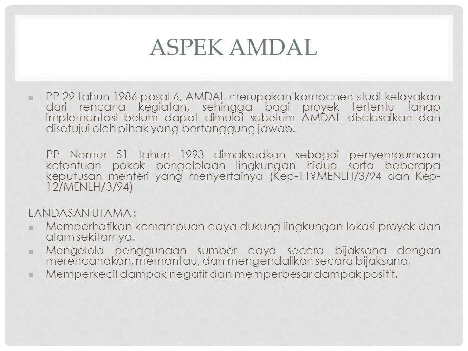 ASPEK AMDAL PP 29 tahun 1986 pasal 6, AMDAL merupakan komponen studi kelayakan dari rencana kegiatan, sehingga bagi proyek tertentu tahap implementasi belum dapat dimulai sebelum AMDAL diselesaikan dan disetujui oleh pihak yang bertanggung jawab.