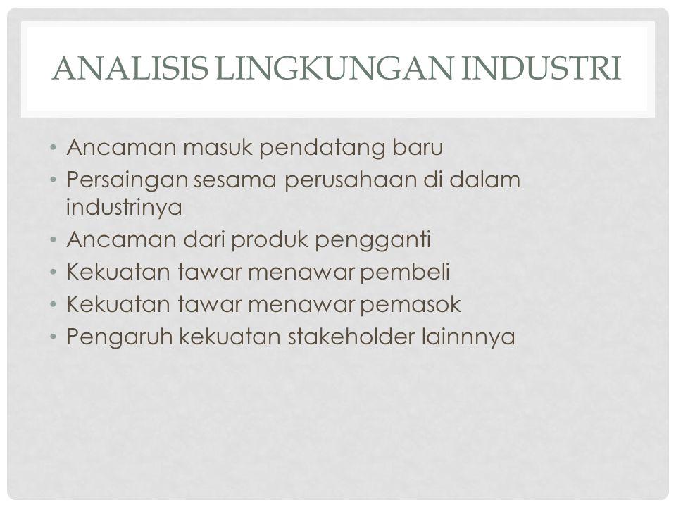 ANALISIS LINGKUNGAN INDUSTRI Ancaman masuk pendatang baru Persaingan sesama perusahaan di dalam industrinya Ancaman dari produk pengganti Kekuatan taw