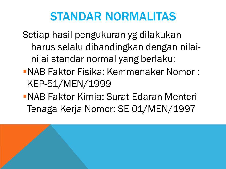 STANDAR NORMALITAS Setiap hasil pengukuran yg dilakukan harus selalu dibandingkan dengan nilai- nilai standar normal yang berlaku:  NAB Faktor Fisika: Kemmenaker Nomor : KEP-51/MEN/1999  NAB Faktor Kimia: Surat Edaran Menteri Tenaga Kerja Nomor: SE 01/MEN/1997