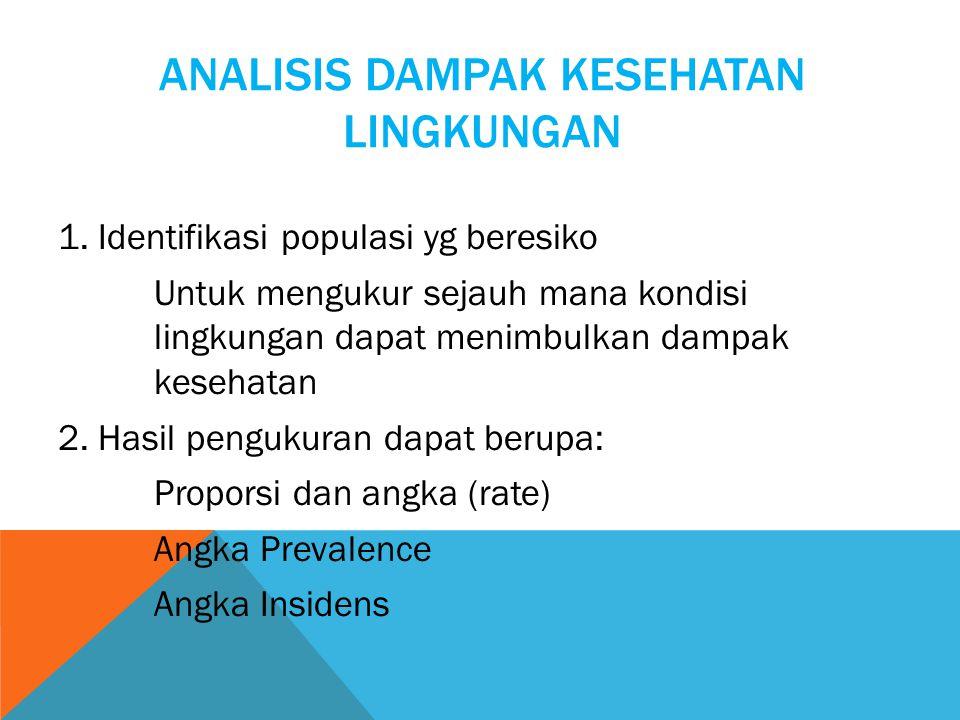 ANALISIS DAMPAK KESEHATAN LINGKUNGAN 1.
