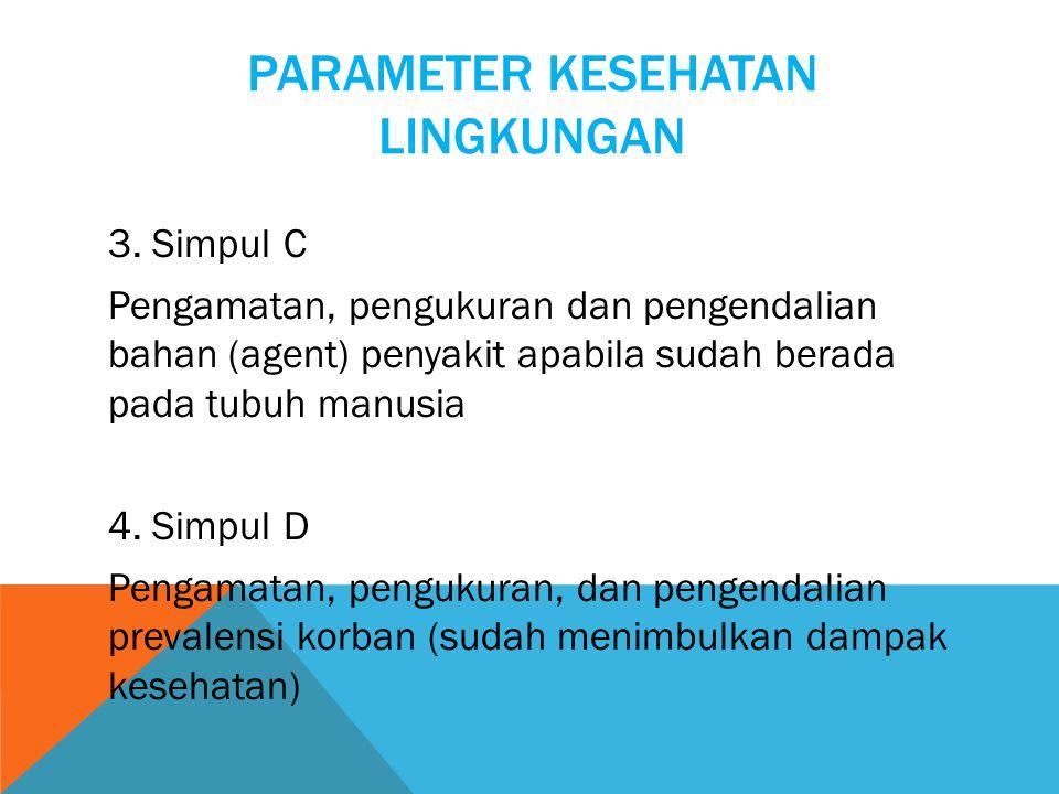 PARAMETER KESEHATAN LINGKUNGAN 3.
