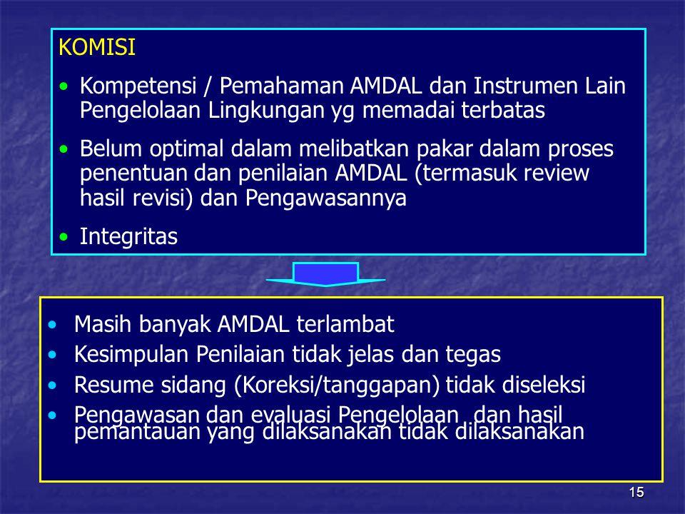 15 Masih banyak AMDAL terlambat Kesimpulan Penilaian tidak jelas dan tegas Resume sidang (Koreksi/tanggapan) tidak diseleksi Pengawasan dan evaluasi Pengelolaan dan hasil pemantauan yang dilaksanakan tidak dilaksanakan KOMISI Kompetensi / Pemahaman AMDAL dan Instrumen Lain Pengelolaan Lingkungan yg memadai terbatas Belum optimal dalam melibatkan pakar dalam proses penentuan dan penilaian AMDAL (termasuk review hasil revisi) dan Pengawasannya Integritas