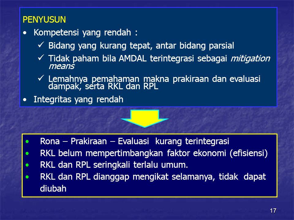 17 PENYUSUN Kompetensi yang rendah : Bidang yang kurang tepat, antar bidang parsial Tidak paham bila AMDAL terintegrasi sebagai mitigation means Lemahnya pemahaman makna prakiraan dan evaluasi dampak, serta RKL dan RPL Integritas yang rendah Rona – Prakiraan – Evaluasi kurang terintegrasi RKL belum mempertimbangkan faktor ekonomi (efisiensi) RKL dan RPL seringkali terlalu umum.