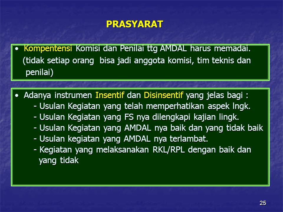 25 PRASYARAT Kompentensi Komisi dan Penilai ttg AMDAL harus memadai.