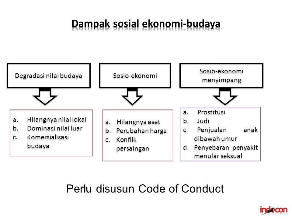 Degradasi nilai budaya Sosio-ekonomi menyimpang a. Hilangnya nilai lokal b. Dominasi nilai luar c.Komersialisasi budaya a. Hilangnya nilai lokal b. Do
