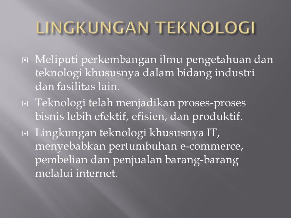  Meliputi perkembangan ilmu pengetahuan dan teknologi khususnya dalam bidang industri dan fasilitas lain.  Teknologi telah menjadikan proses-proses