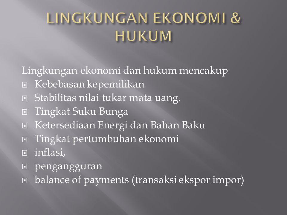 Lingkungan ekonomi dan hukum mencakup  Kebebasan kepemilikan  Stabilitas nilai tukar mata uang.  Tingkat Suku Bunga  Ketersediaan Energi dan Bahan