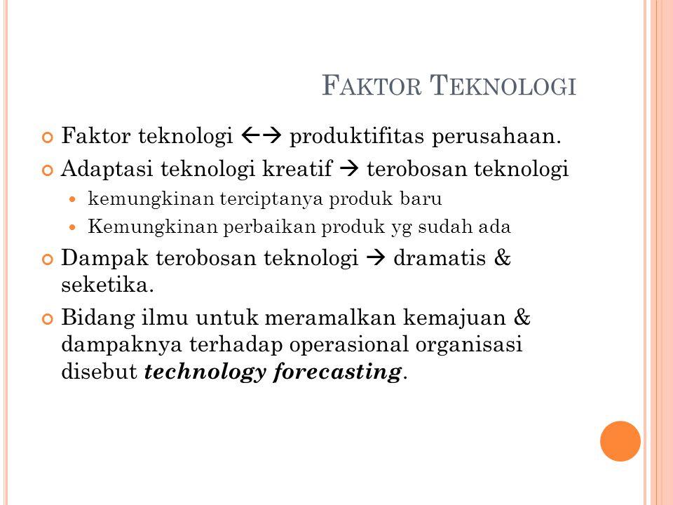 F AKTOR T EKNOLOGI Faktor teknologi  produktifitas perusahaan. Adaptasi teknologi kreatif  terobosan teknologi kemungkinan terciptanya produk baru