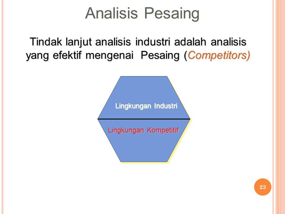 23 Analisis Pesaing Tindak lanjut analisis industri adalah analisis yang efektif mengenai Pesaing (Competitors) Lingkungan Kompetitif Lingkungan Indus
