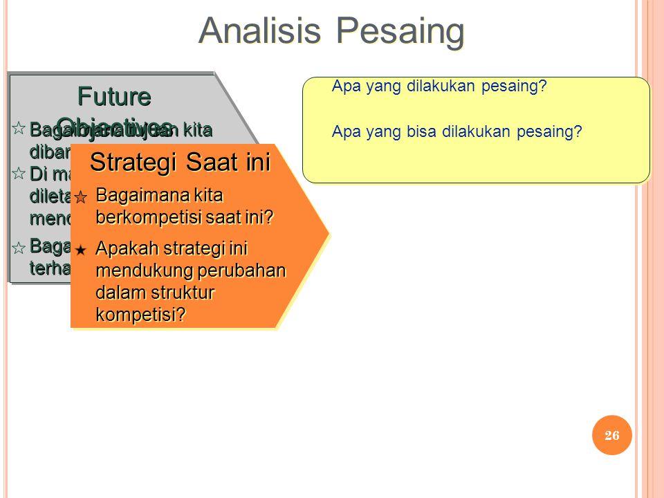 26 Apa yang dilakukan pesaing? Apa yang bisa dilakukan pesaing? Future Objectives Bagaimana tujuan kita dibanding kompetitor? Di mana perhatian akan d