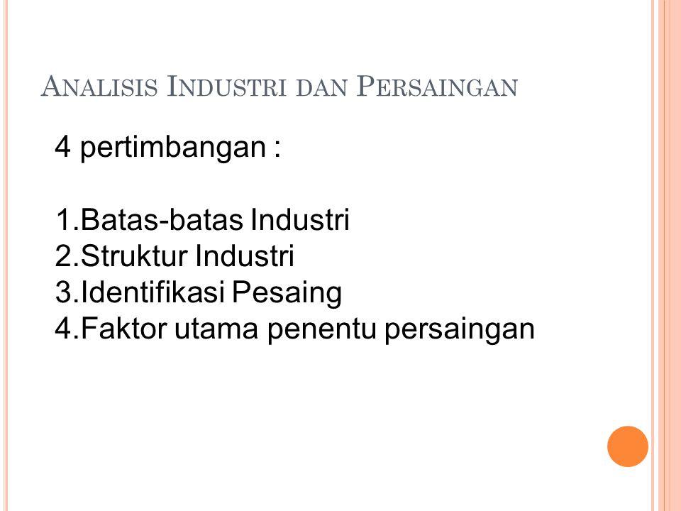 A NALISIS I NDUSTRI DAN P ERSAINGAN 4 pertimbangan : 1.Batas-batas Industri 2.Struktur Industri 3.Identifikasi Pesaing 4.Faktor utama penentu persaing