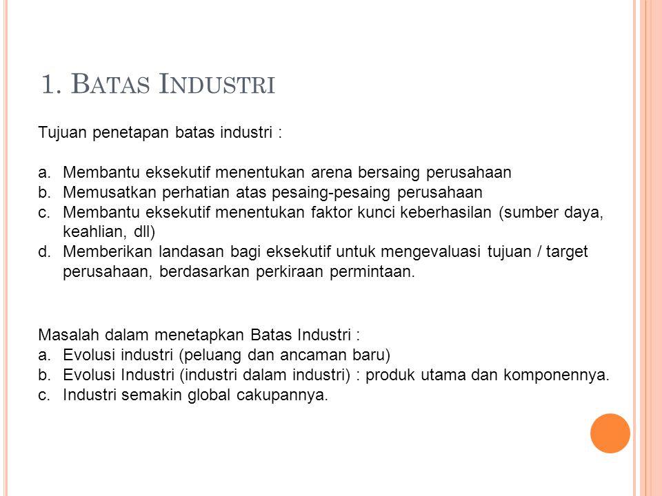 1. B ATAS I NDUSTRI Tujuan penetapan batas industri : a.Membantu eksekutif menentukan arena bersaing perusahaan b.Memusatkan perhatian atas pesaing-pe