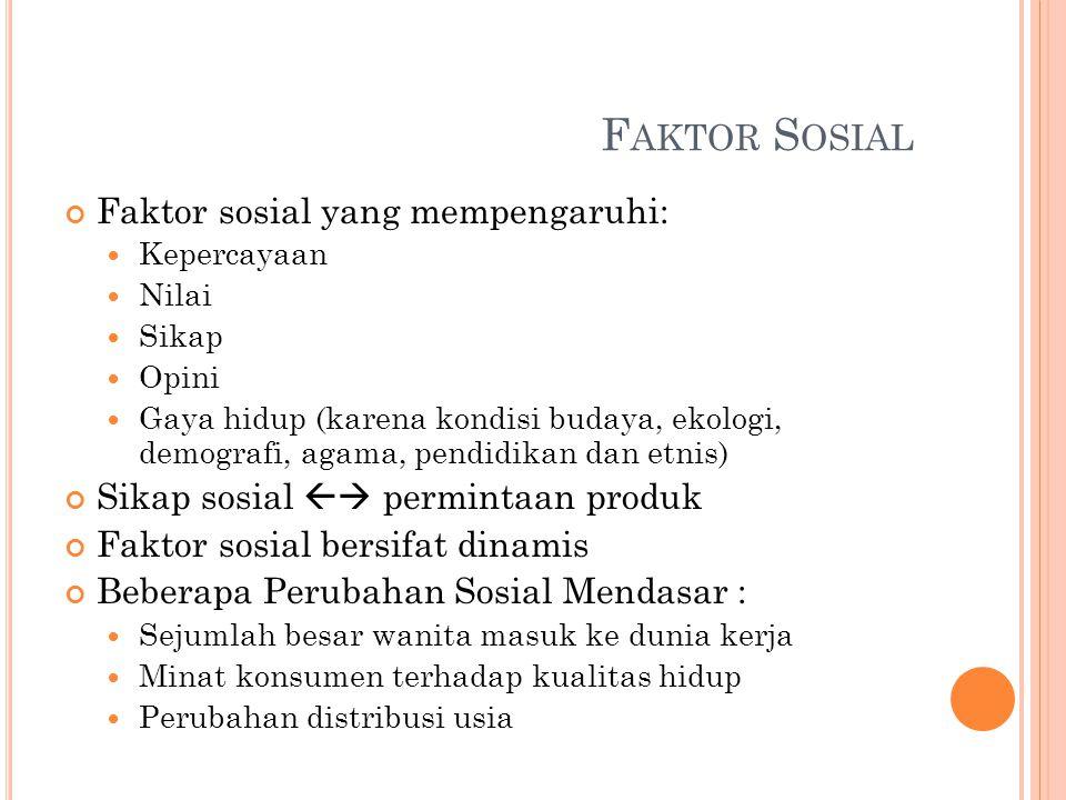 F AKTOR S OSIAL Faktor sosial yang mempengaruhi: Kepercayaan Nilai Sikap Opini Gaya hidup (karena kondisi budaya, ekologi, demografi, agama, pendidika