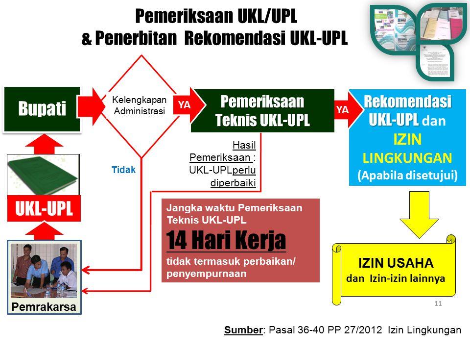 Rekomendasi UKL-UPL Rekomendasi UKL-UPL dan IZIN LINGKUNGAN (Apabila disetujui) YA Pemeriksaan UKL/UPL & Penerbitan Rekomendasi UKL-UPL UKL-UPL Bupati