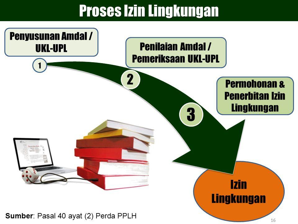 Izin Lingkungan 16 Penyusunan Amdal / UKL-UPL 1 Penilaian Amdal / Pemeriksaan UKL-UPL 2 3 Permohonan & Penerbitan Izin Lingkungan Proses Izin Lingkung