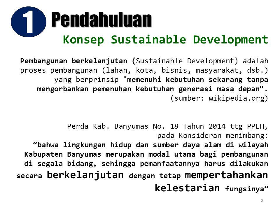 2 Konsep Sustainable Development Pembangunan berkelanjutan (Sustainable Development) adalah proses pembangunan (lahan, kota, bisnis, masyarakat, dsb.)