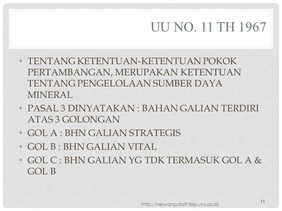 UU NO. 11 TH 1967 TENTANG KETENTUAN-KETENTUAN POKOK PERTAMBANGAN, MERUPAKAN KETENTUAN TENTANG PENGELOLAAN SUMBER DAYA MINERAL PASAL 3 DINYATAKAN : BAH