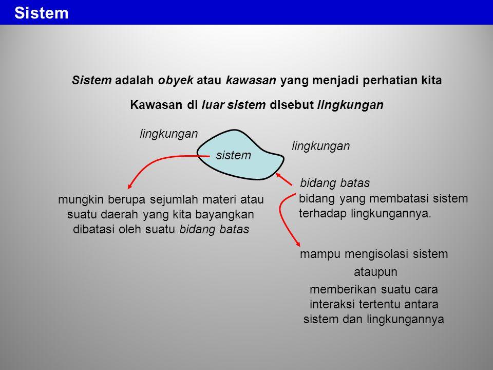 Sistem mampu mengisolasi sistem ataupun memberikan suatu cara interaksi tertentu antara sistem dan lingkungannya Sistem adalah obyek atau kawasan yang