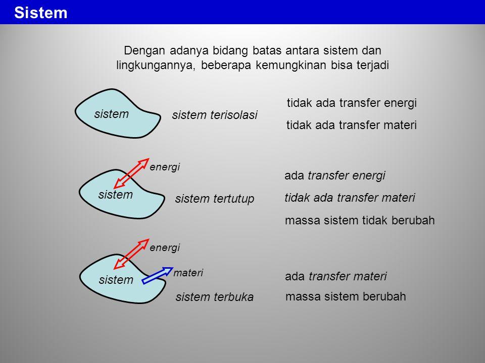 Dengan adanya bidang batas antara sistem dan lingkungannya, beberapa kemungkinan bisa terjadi Sistem tidak ada transfer energi tidak ada transfer mate