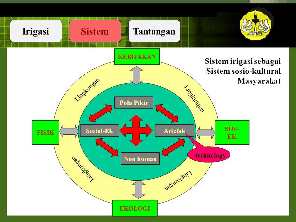 IrigasiSistem Tantangan Diagram Elemen Sistem