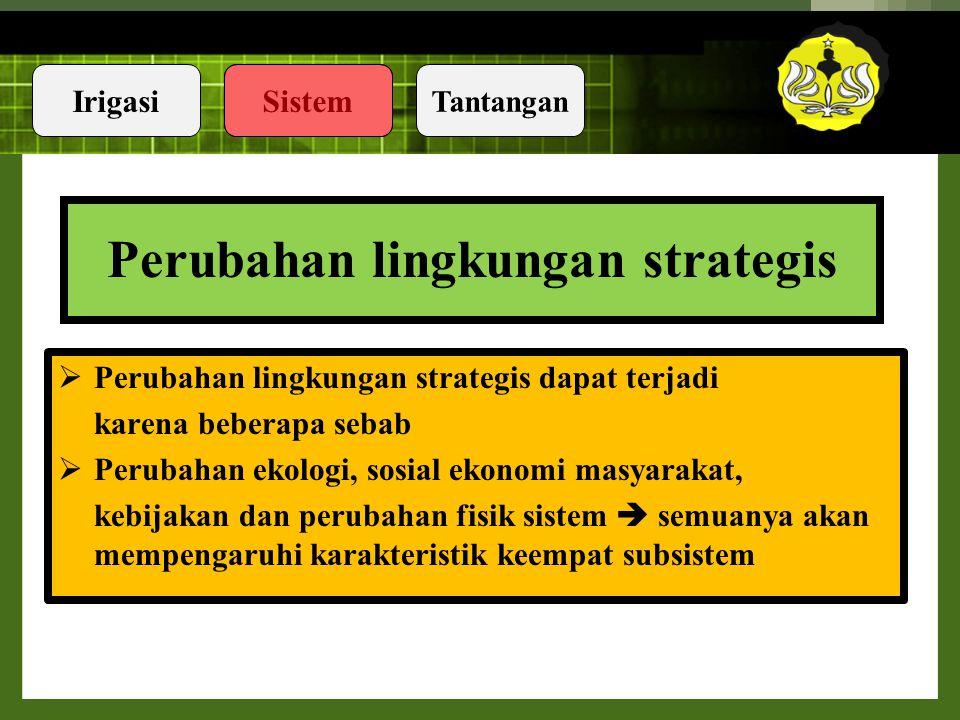 IrigasiSistem Tantangan Pola Pikir Sosial-EkArtefak Non human FISIK EKOLOGI KEBIJAKAN SOS- EK technology Lingkungan Sistem irigasi sebagai Sistem sosi