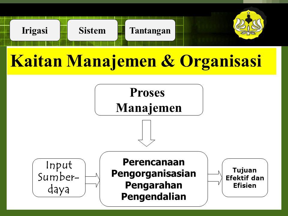 IrigasiSistem Tantangan Kata Kunci  Proses yg merupakan kegiatan yang direncanakan  Fungsi manajemen  Melalui Aktivitas tersebut  Sumberdaya Organ