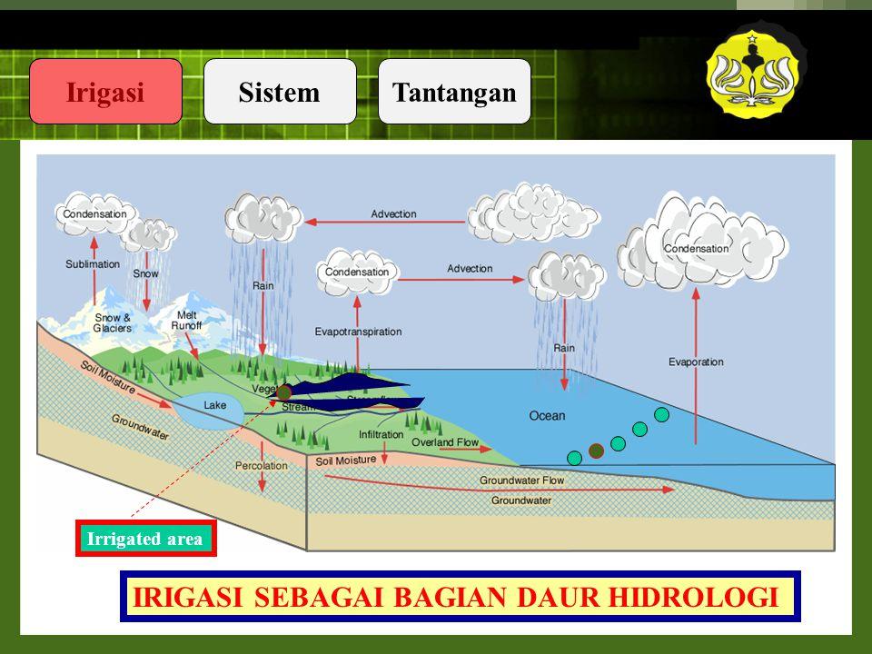 IrigasiSistem Tantangan INDONESIA TERLETAK DI WILAYAH MUSON TROPIS  KEBERADAAN AIR SANGAT KHAS (I) HUJAN BANYAK JATUH PADA BULAN- BULAN BASAH YANG BE