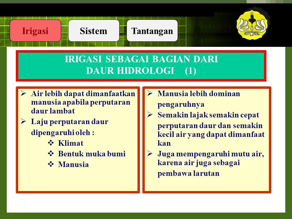 IrigasiSistem Tantangan IRIGASI SEBAGAI BAGIAN DAUR HIDROLOGI Irrigated area