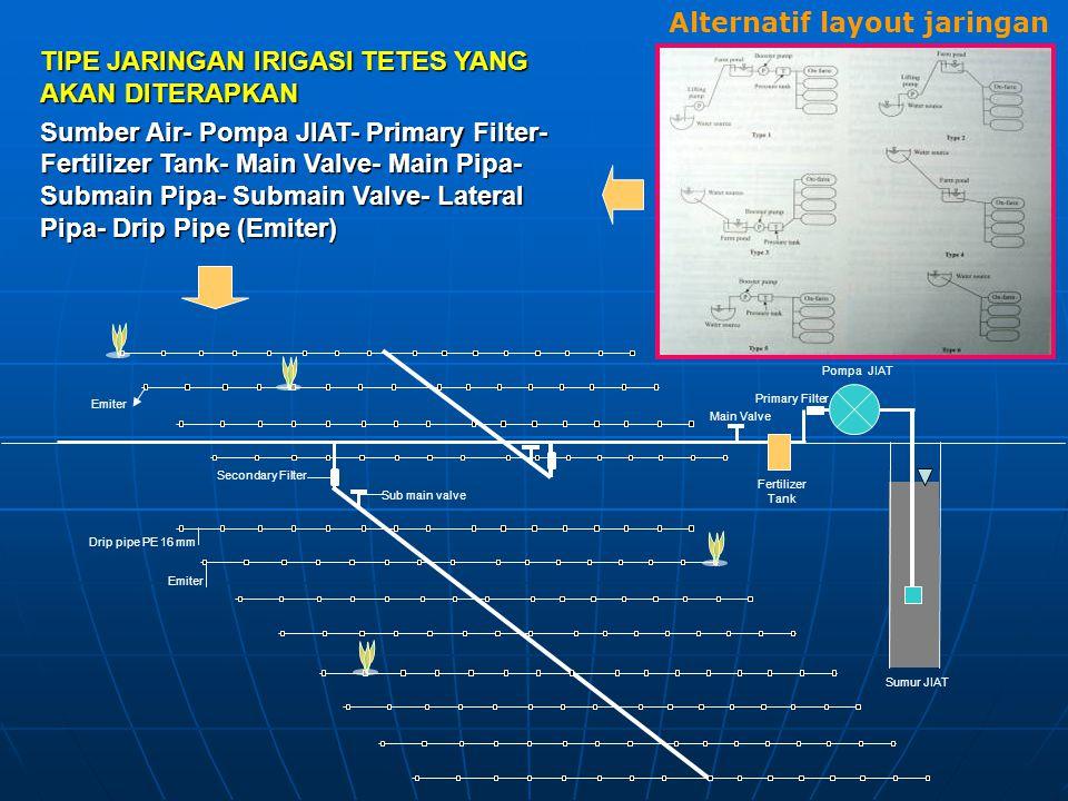 TIPE JARINGAN IRIGASI TETES YANG AKAN DITERAPKAN Sumber Air- Pompa JIAT- Primary Filter- Fertilizer Tank- Main Valve- Main Pipa- Submain Pipa- Submain