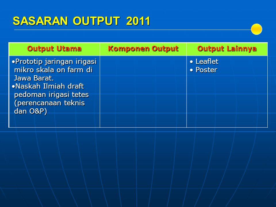 Output Utama Komponen Output Output Lainnya Prototip jaringan irigasi mikro skala on farm di Jawa Barat.Prototip jaringan irigasi mikro skala on farm